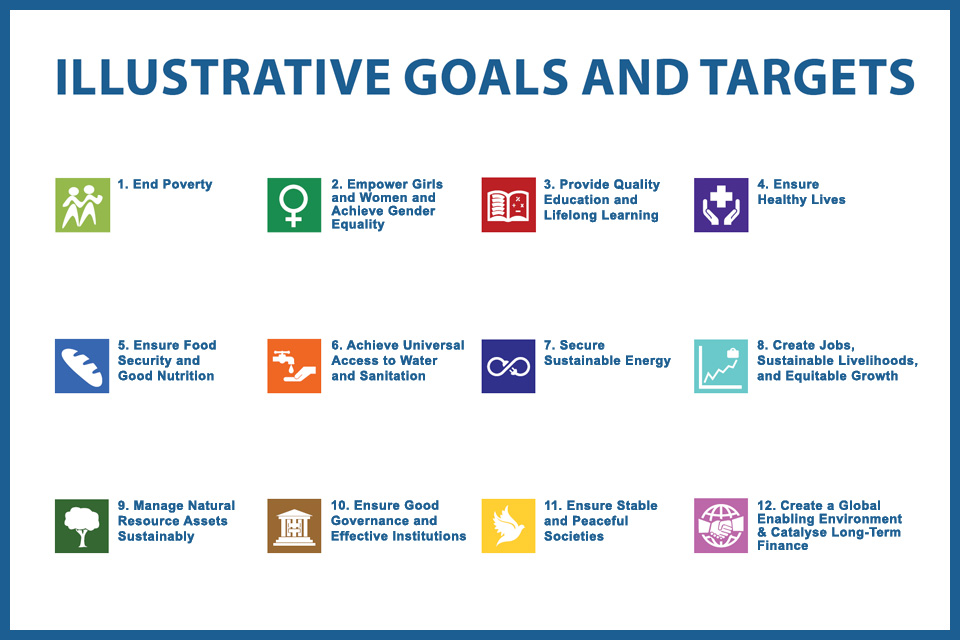 Image of the 12 goals proposed by the UN panel
