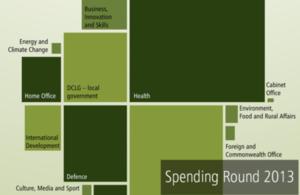 Spending Round 2013