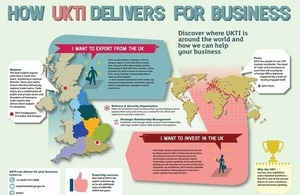 How UKTI delivers for business