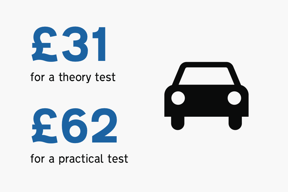 A theory test costs £31 and a practical test costs £62