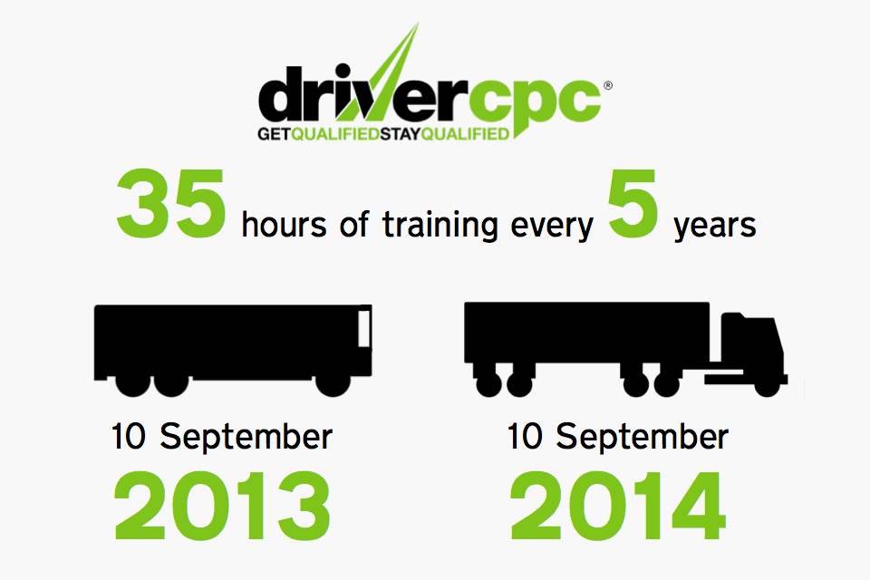 Driver CPC training deadlines