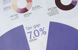 Tax gap report