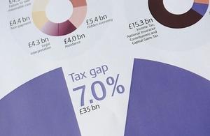Tax gap report
