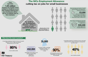 National Insurance infographic