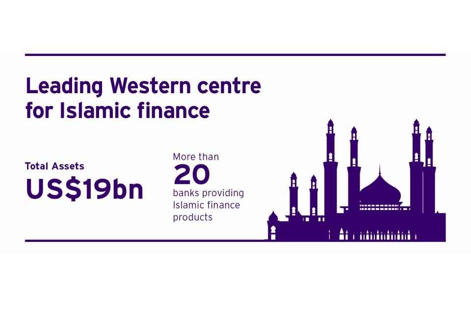 Image showing facts and figures on Islamic finance in the UK