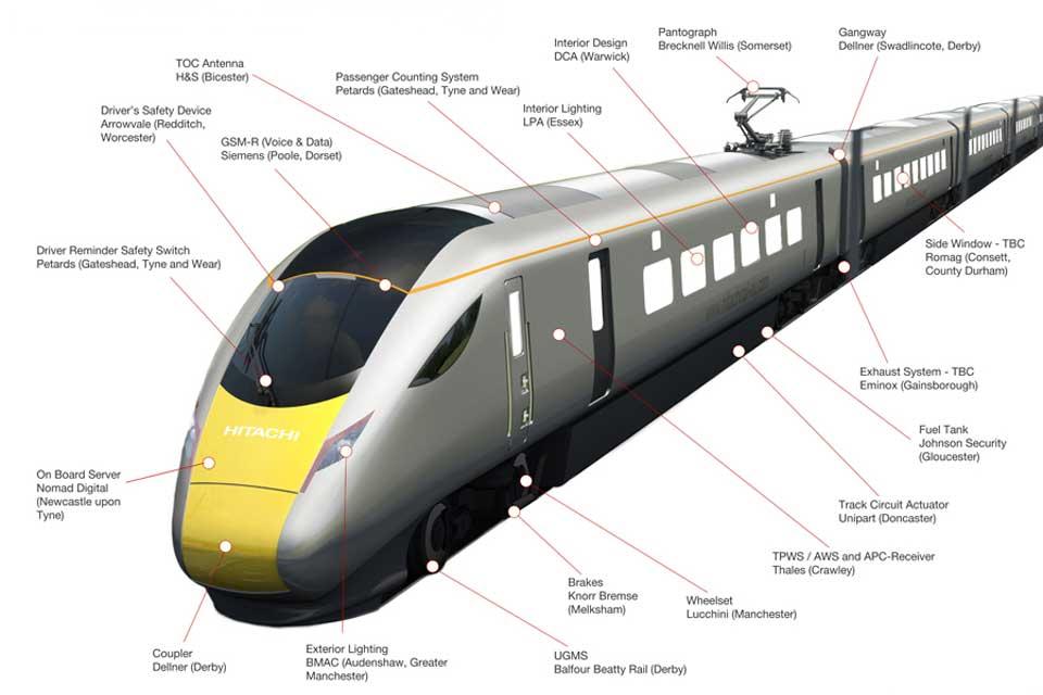 Strengthening Britain S Train Building Industry Press