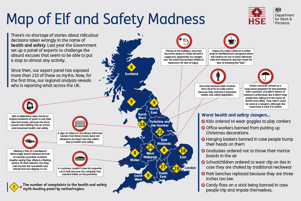 Map of elf and safety madness