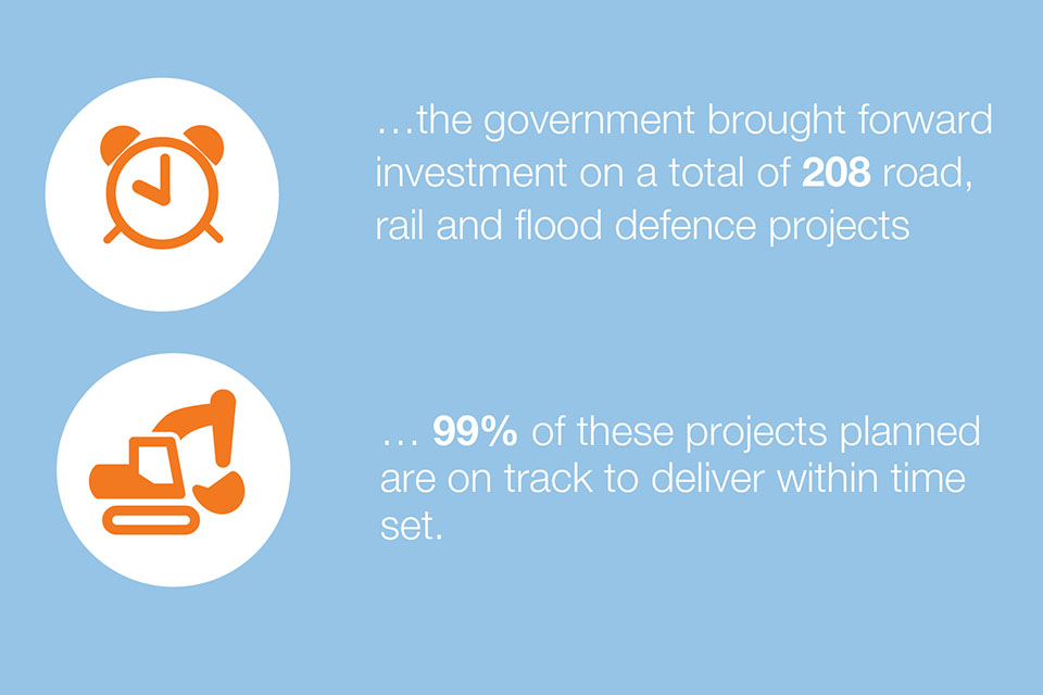 National Infrastructure Plan delivery