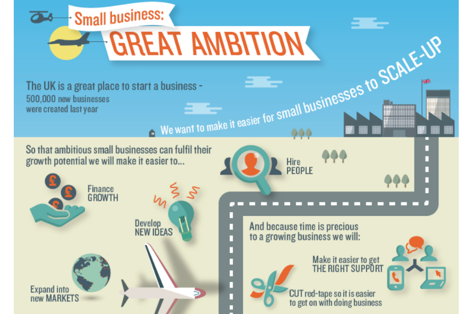 Infographic that shows the ways government is making it easier to grow your business.