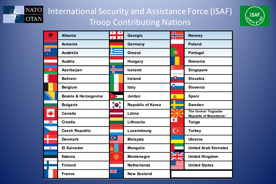 List of nations contributing troops to International Security Assistance Force (ISAF).