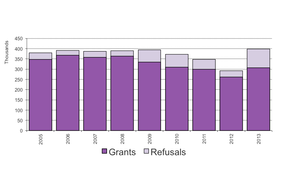 The chart shows grants of extension of stay by nationality in 2012. The chart is based on data in Table ex 02.