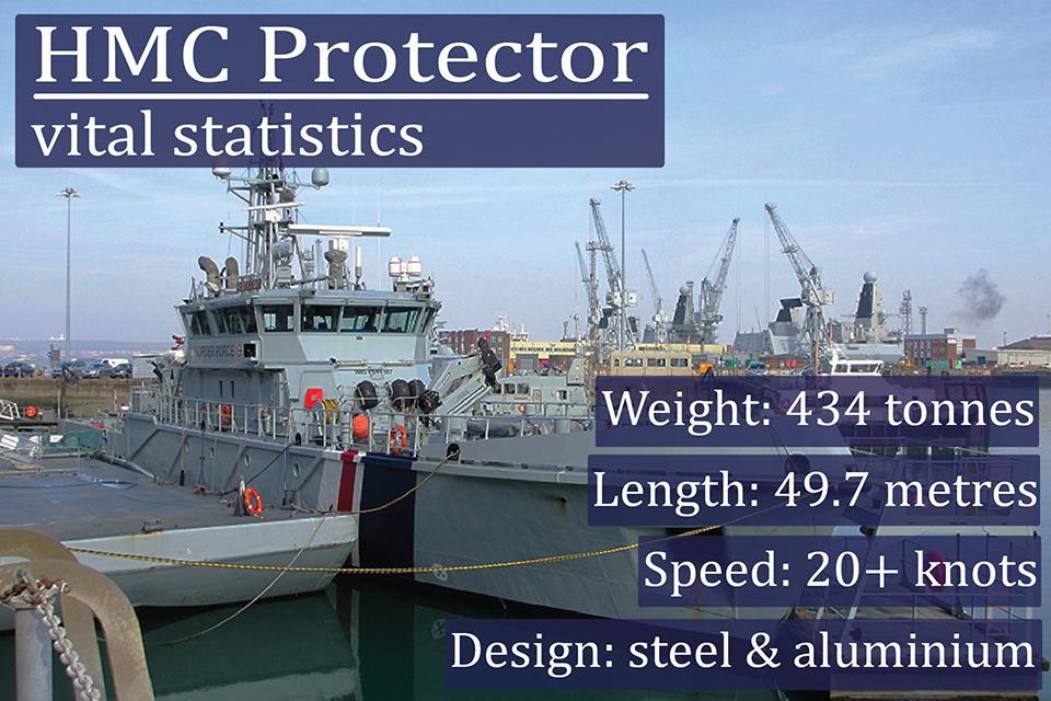HMC Protector