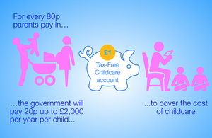 Tax-Free Childcare explainer