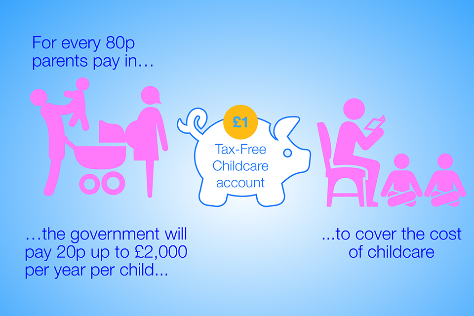 Tax Free Childcare 10 Things Pas
