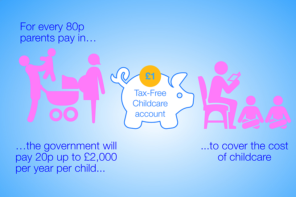 How Tax-Free Childcare will work