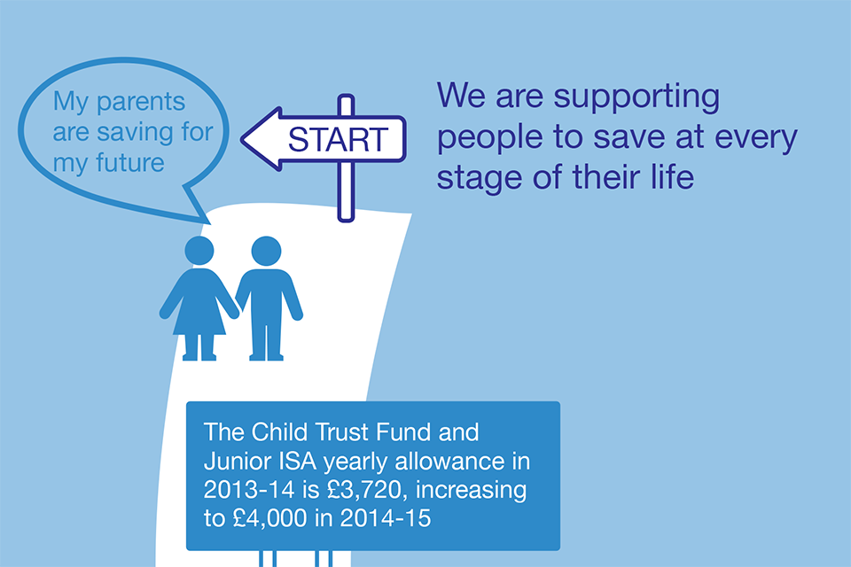 Extract from infographic on helping savers