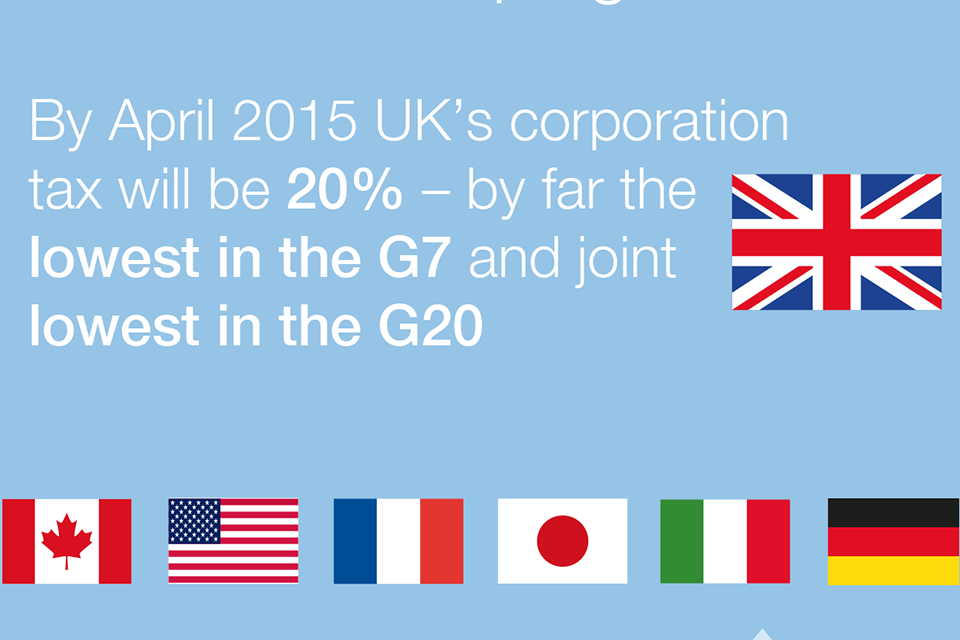 Extract from infographic on how we are helping businesses to grow, invest and export