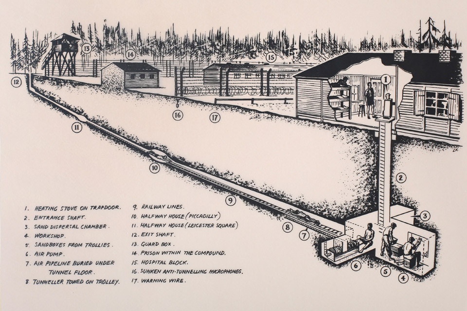 Proposed route of one of the escape tunnels