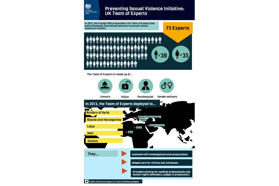 PSVI infographic
