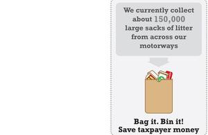 Infographic Litter