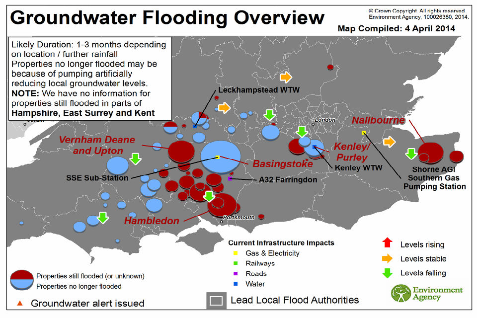 ongoing risk of groundwater flooding and most likely flooding scenario