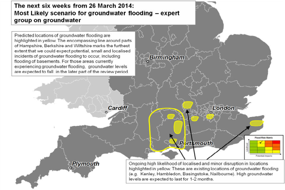 Most likely scenario for groundwater flooding