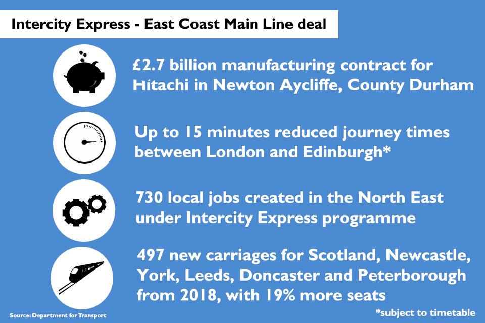 Rail facts