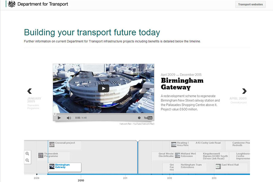 Building your transport future today timeline
