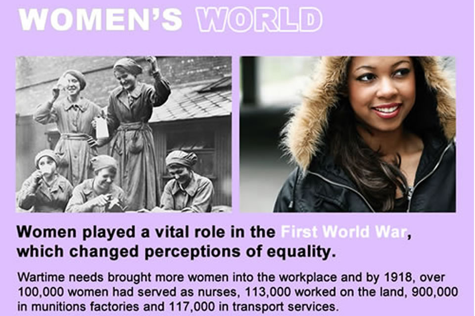 women's world postcard