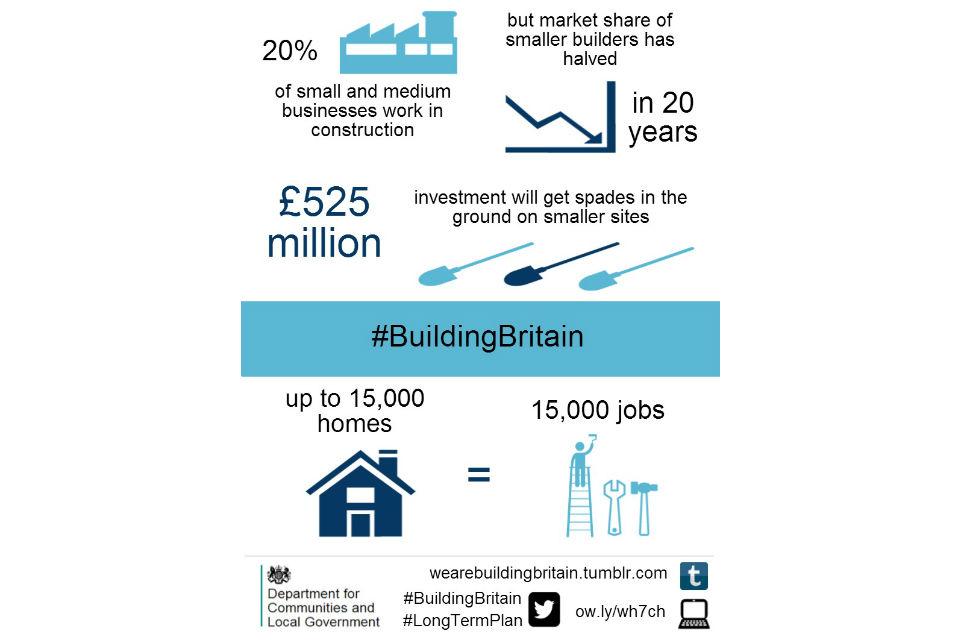 Building Britain infographic