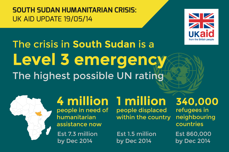 Infographic: South Sudan crisis - UK aid since December 2013