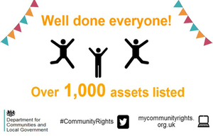 Community rights infographic. The text reads: Well done everyone! Over 1,000 assets listed.