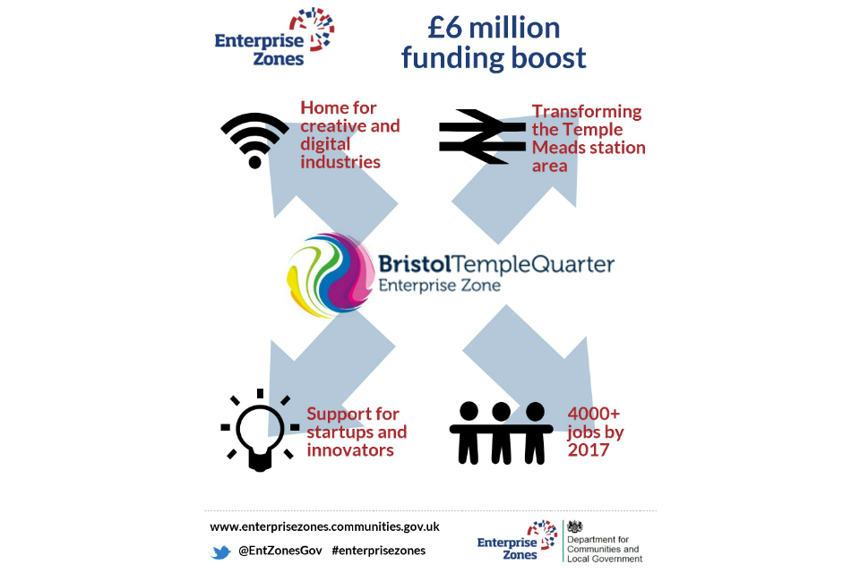 Bristol Enterprise Zone infographic