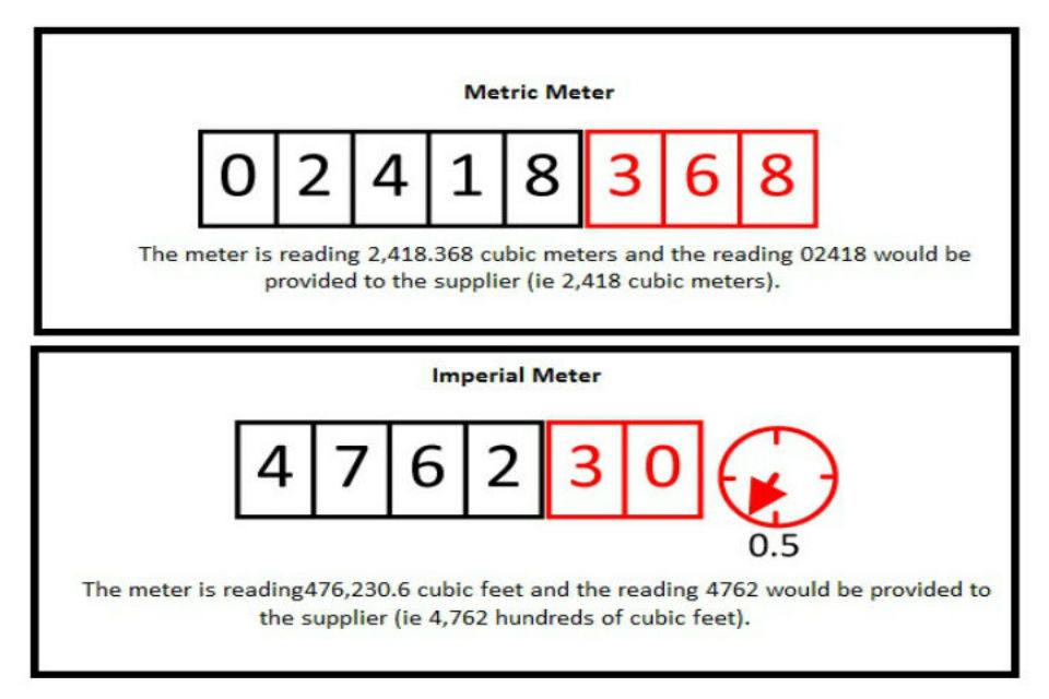 Gas meter readings and bill calculation - Detailed ...