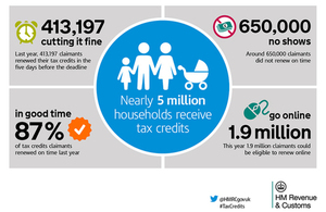 Tax credit renewals graphic