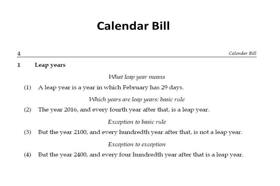 "Part of the text from the Calendar Bill: 4 short statements about leap years along with explanatory headings such as ""What leap year means"" or ""Exception to basic rule""."