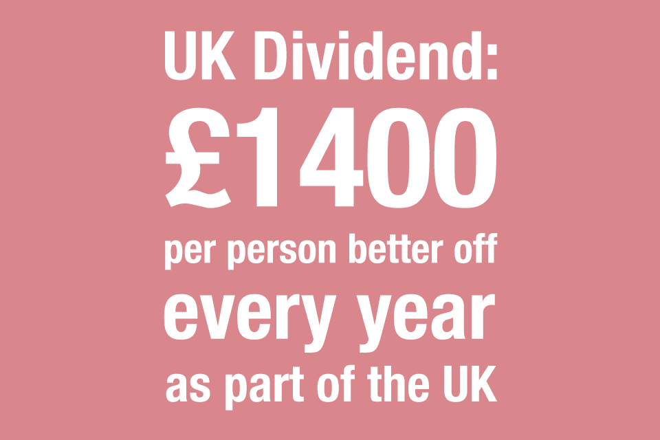UK dividend £1400 per person better off every year as part of the UK