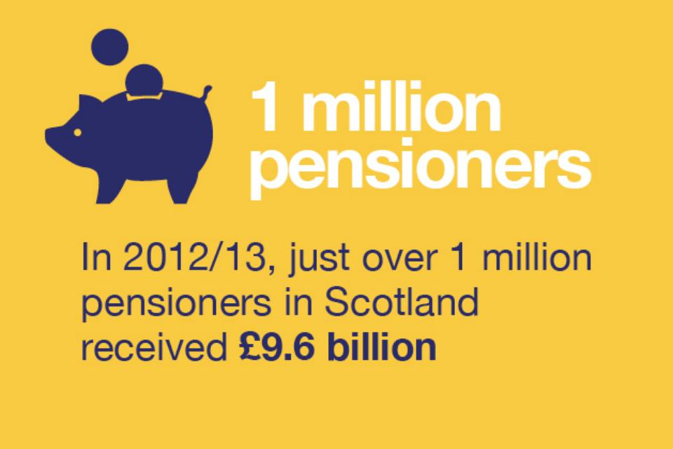 Scottish Independence Referendum Jobs And Pensions Gov Uk