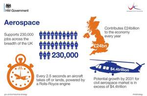 Aerospace infographic: BIS Flickr