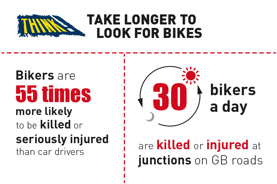 Motorcycle infographic.