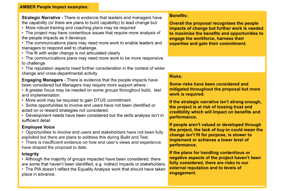 Impact assessment template for Rag analysis template