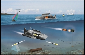Graphic showing Maritime Autonomous Systems