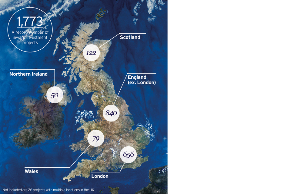 Map showing distribution of investment projects in the UK