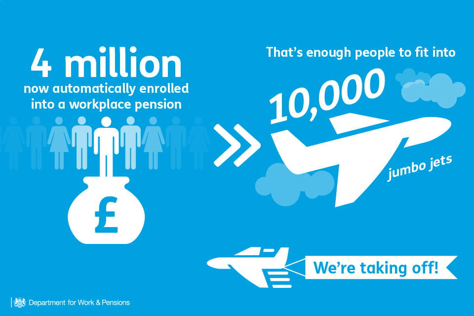 4 million now automatically enrolled in a workplace pension