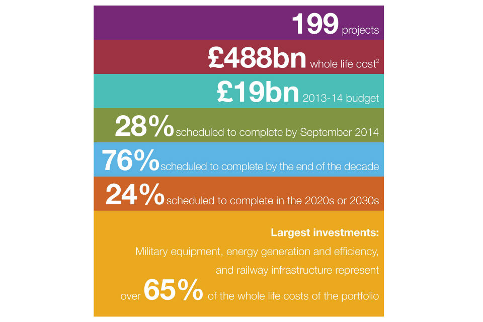 The MPA in numbers