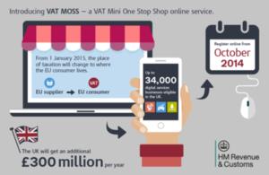 VAT MOSS infographic