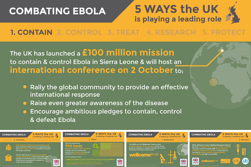 Infographic showing UK aid is helping to tackle Ebola in West Africa