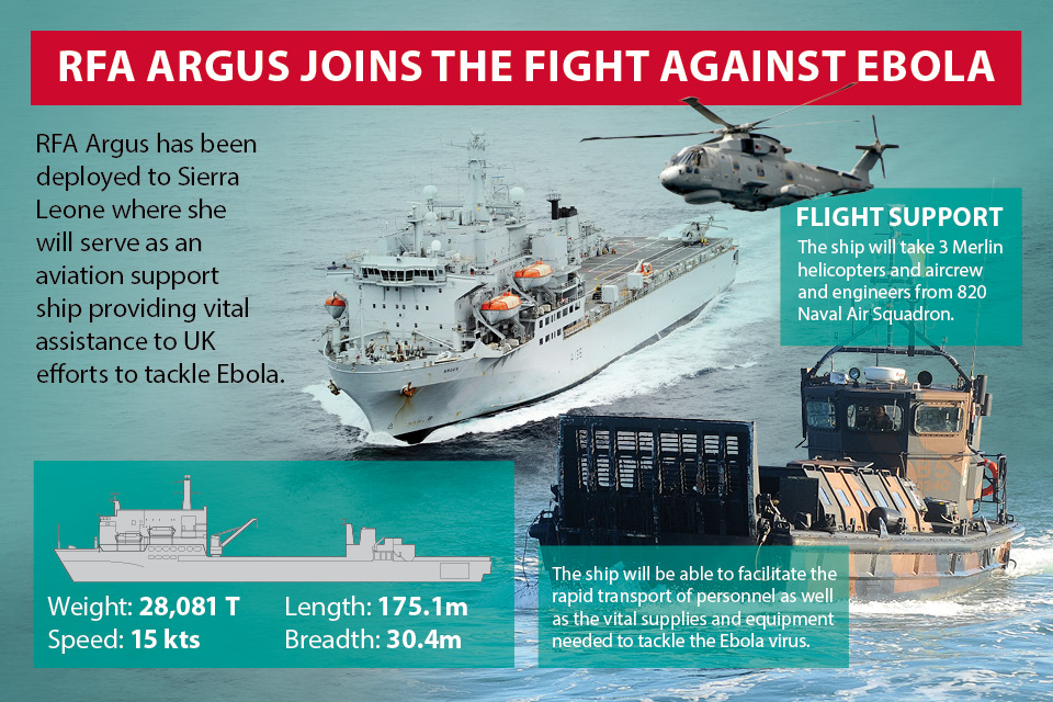RFA Argus joins the fight against Ebola (infographic)