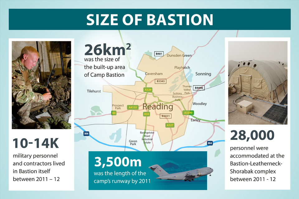 Size of Camp Bastion at its peak (2011-2012)