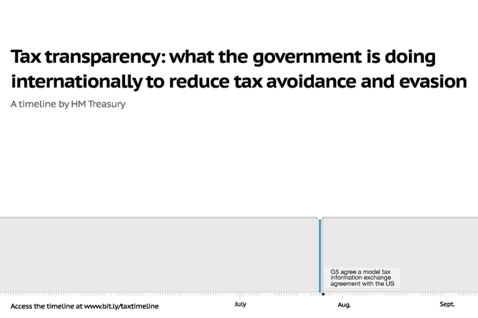Tax timeline preview